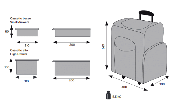 Highbox Trolley Technics